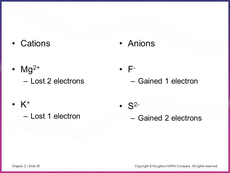 Cations Mg2+ K+ Anions F- S2- Lost 2 electrons Lost 1 electron