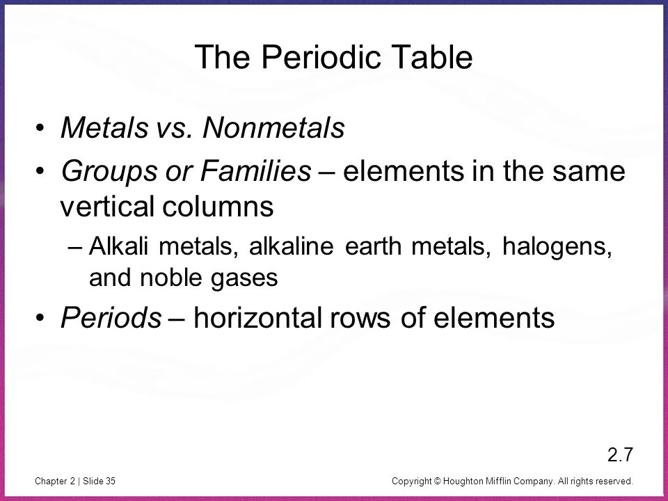 The Periodic Table Metals vs. Nonmetals
