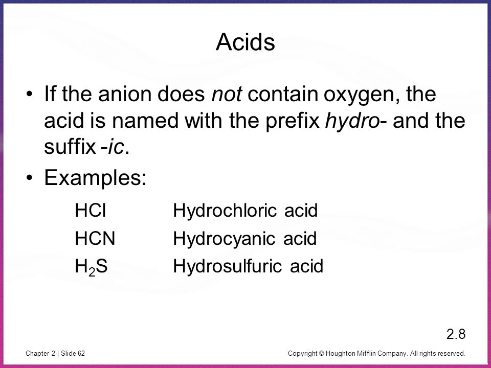 Acids If the anion does not contain oxygen, the acid is named with the prefix hydro- and the suffix -ic.