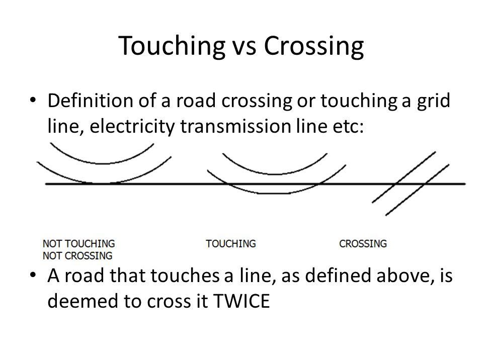Touching vs Crossing Definition of a road crossing or touching a grid line, electricity transmission line etc: