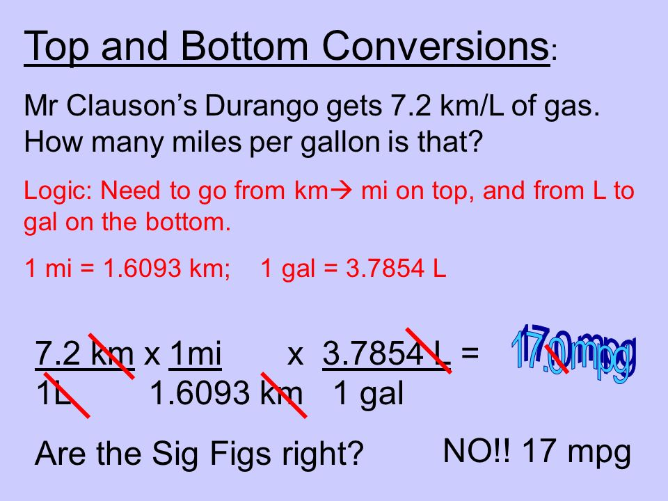 Top and Bottom Conversions: