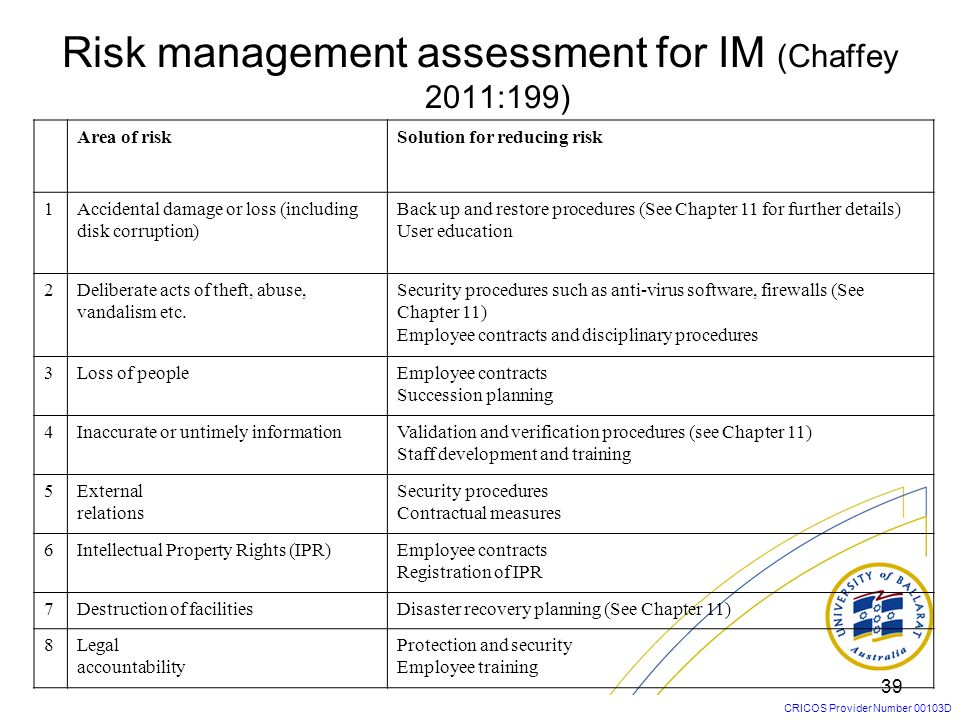 Risk management assessment for IM (Chaffey 2011:199)