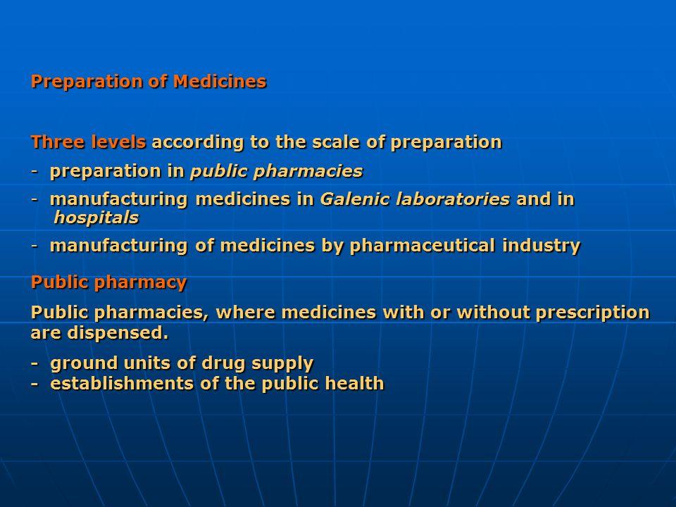 Preparation of Medicines