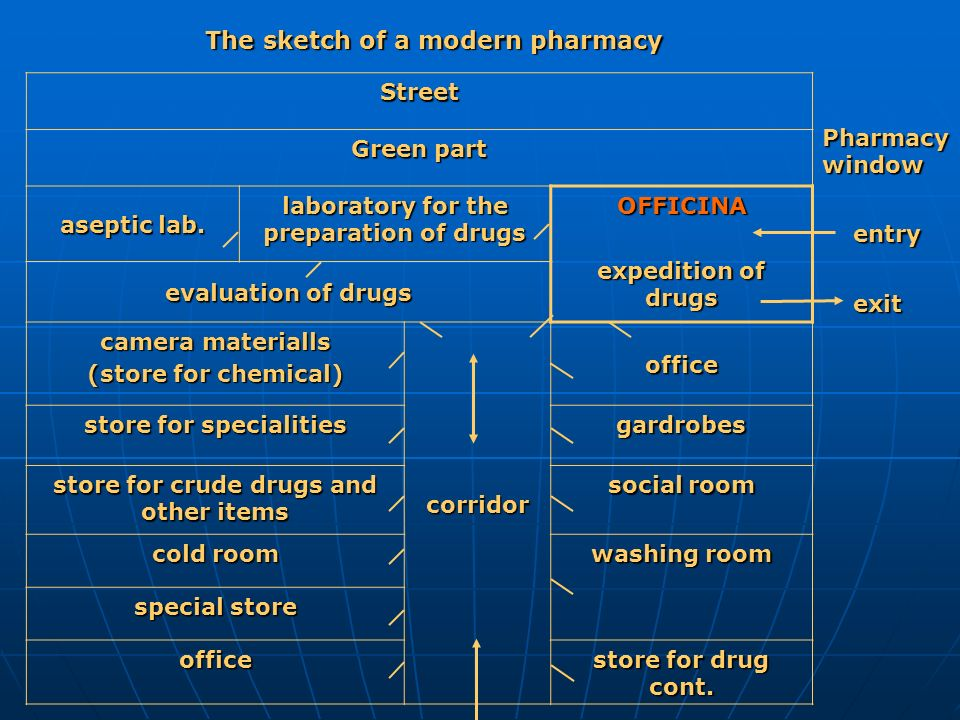 The sketch of a modern pharmacy