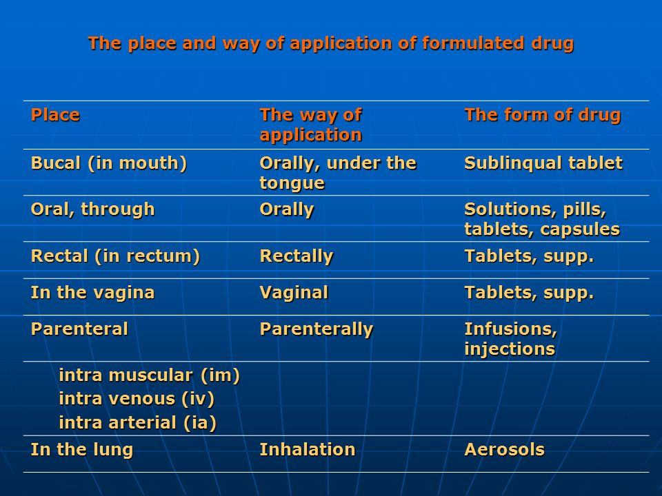 The place and way of application of formulated drug