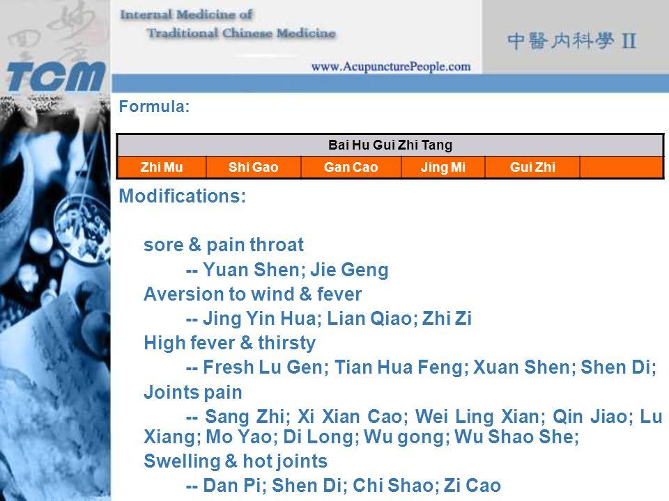 Aversion to wind & fever -- Jing Yin Hua; Lian Qiao; Zhi Zi