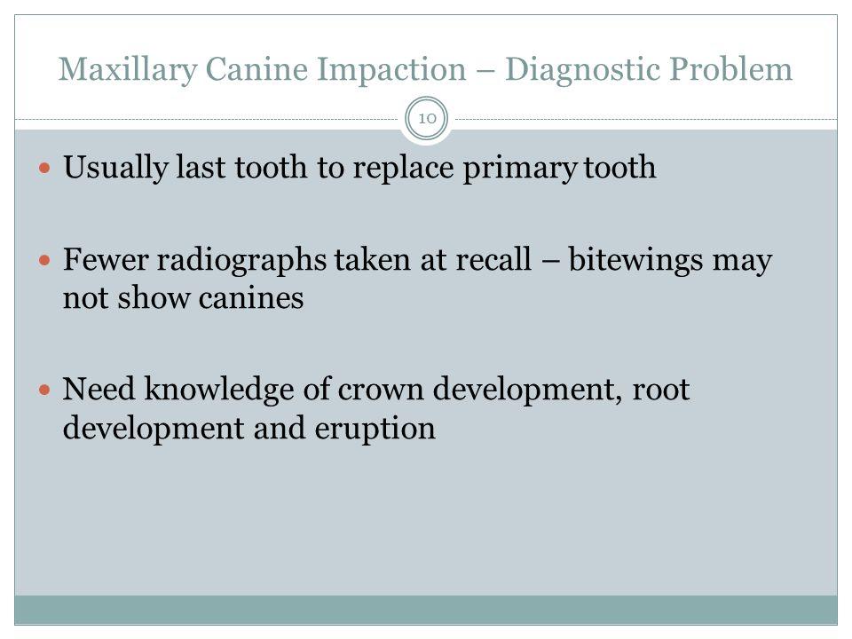 Maxillary Canine Impaction – Diagnostic Problem