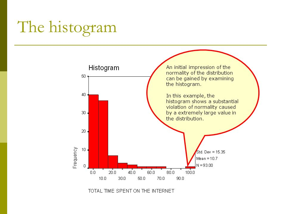 The histogram An initial impression of the normality of the distribution can be gained by examining the histogram.