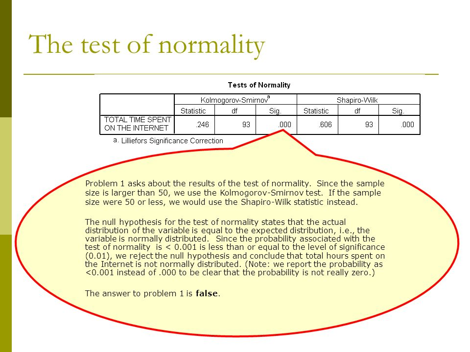 The test of normality