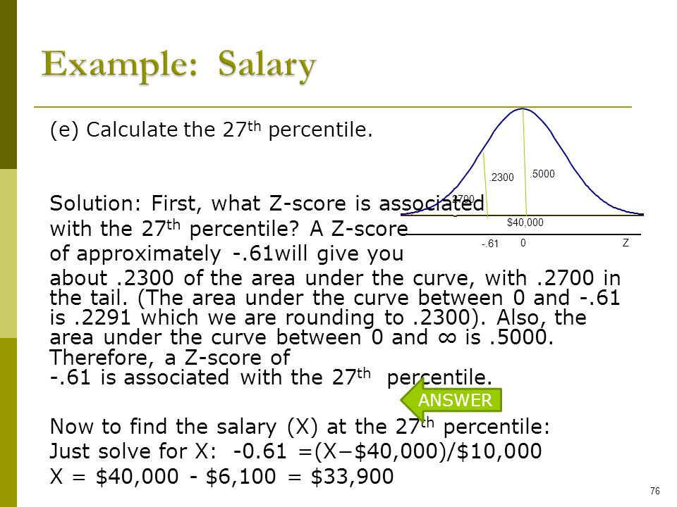 Example: Salary Solution: First, what Z-score is associated