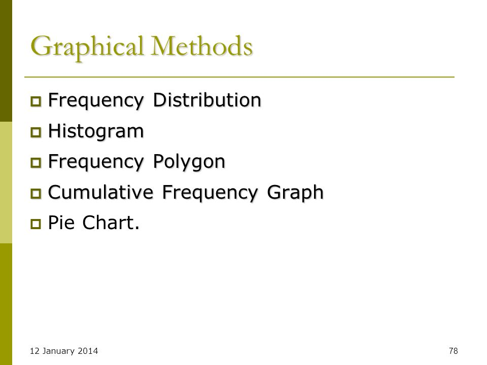 Graphical Methods Frequency Distribution Histogram Frequency Polygon