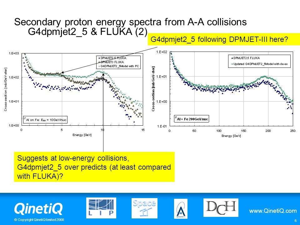 Secondary proton energy spectra from A-A collisions G4dpmjet2_5 & FLUKA (2)
