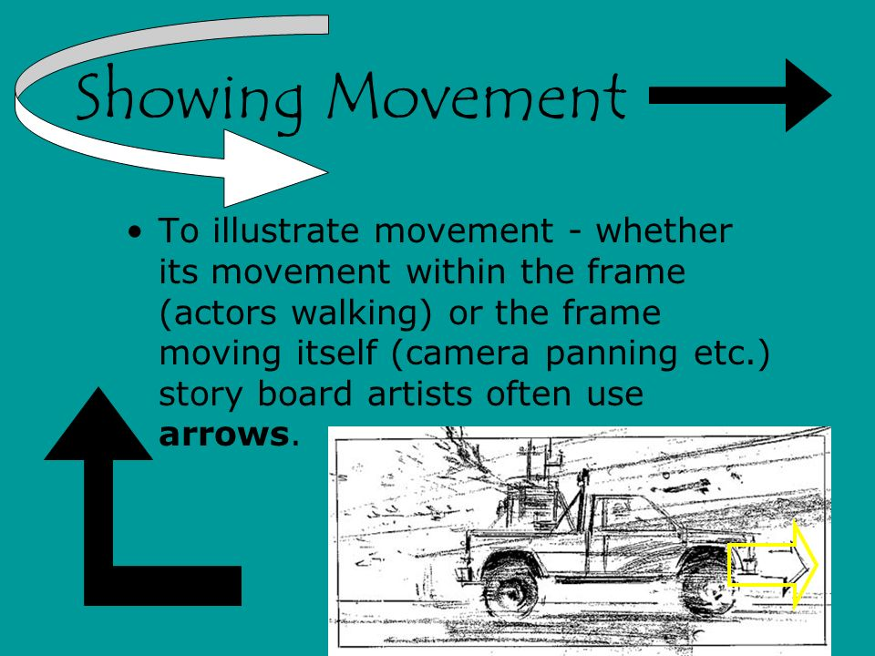 Showing Movement