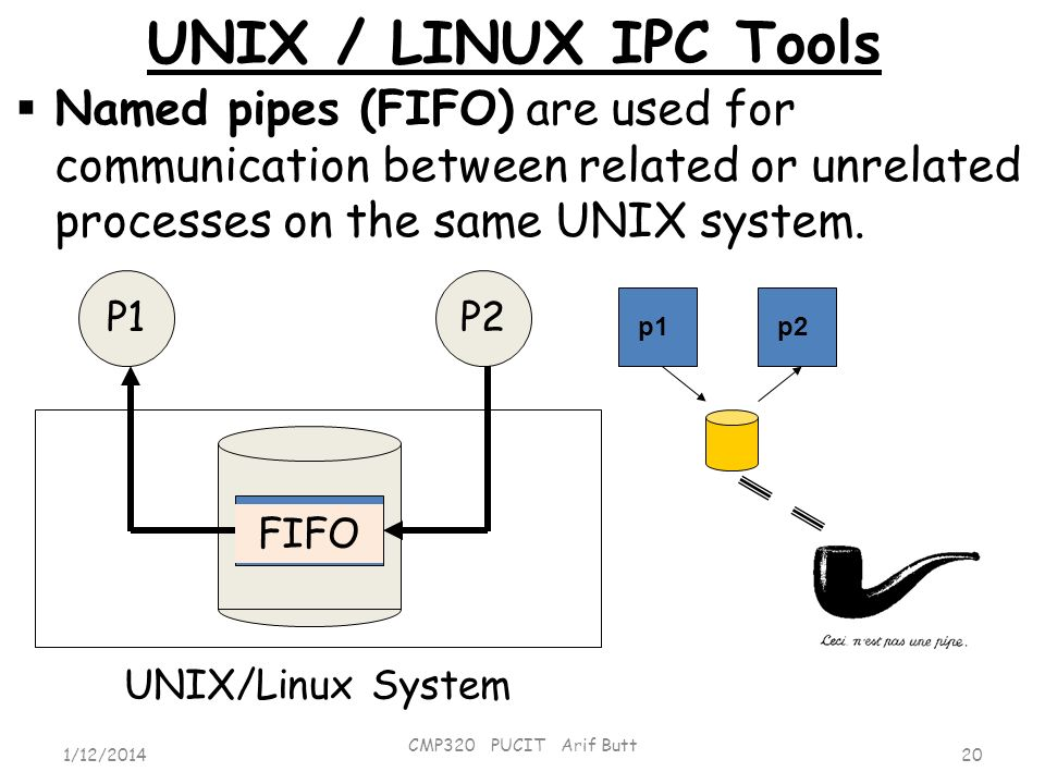 UNIX / LINUX IPC Tools Named pipes (FIFO) are used for communication between related or unrelated processes on the same UNIX system.