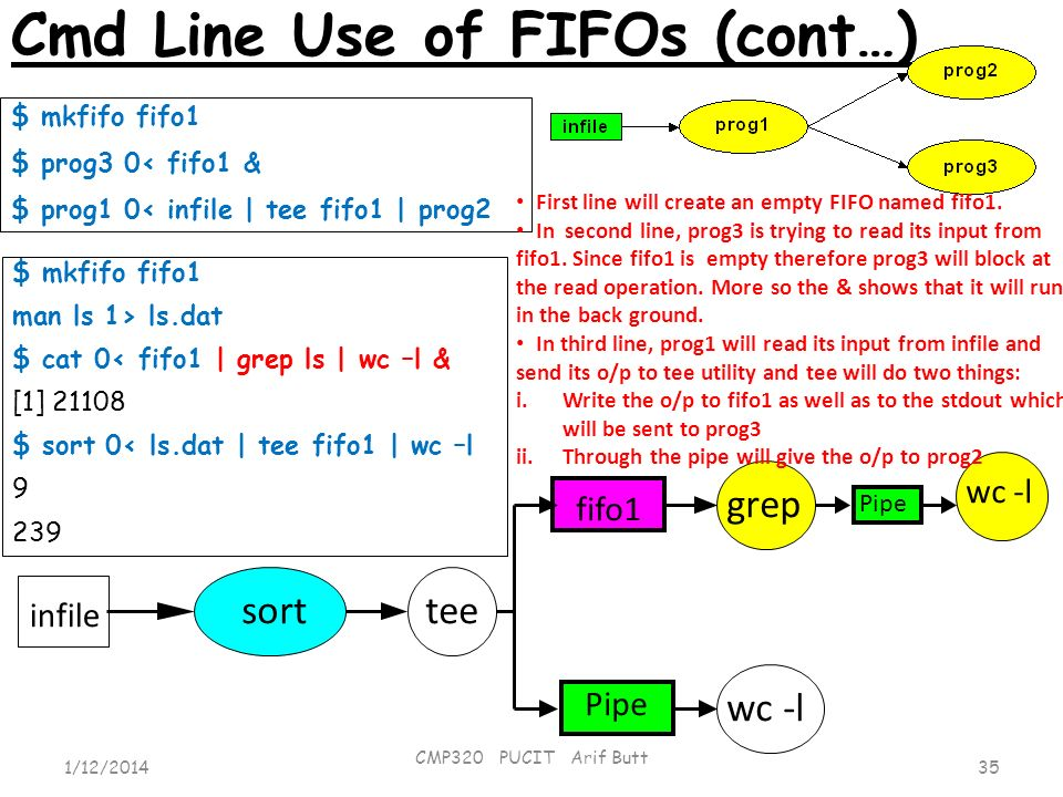 Cmd Line Use of FIFOs (cont…)