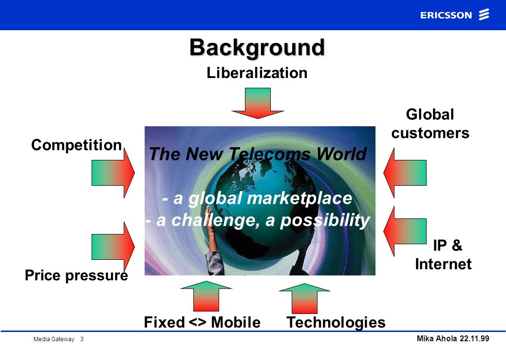 - a challenge, a possibility Fixed <> Mobile Technologies