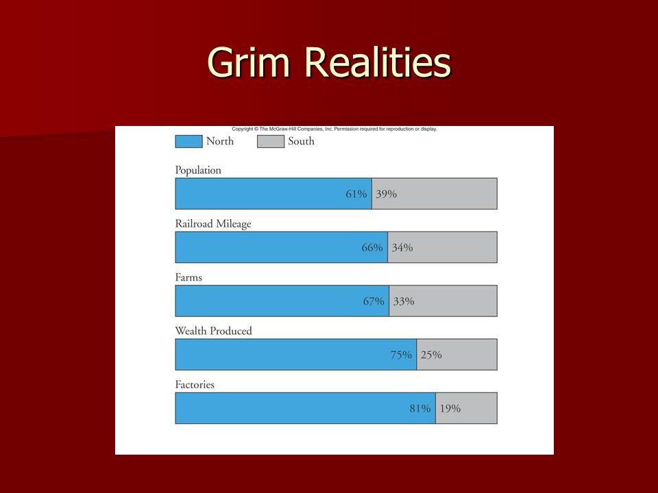 Grim Realities