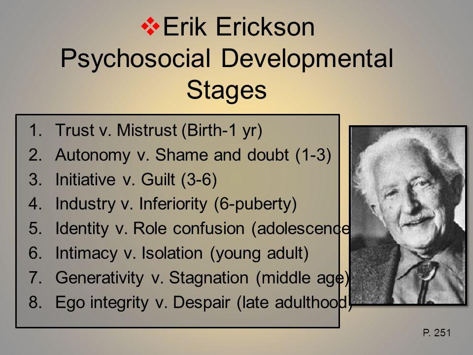 Erik Erickson Psychosocial Developmental Stages