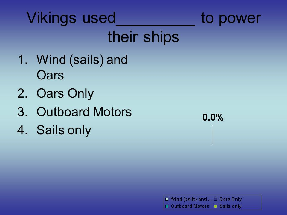 Vikings used_________ to power their ships