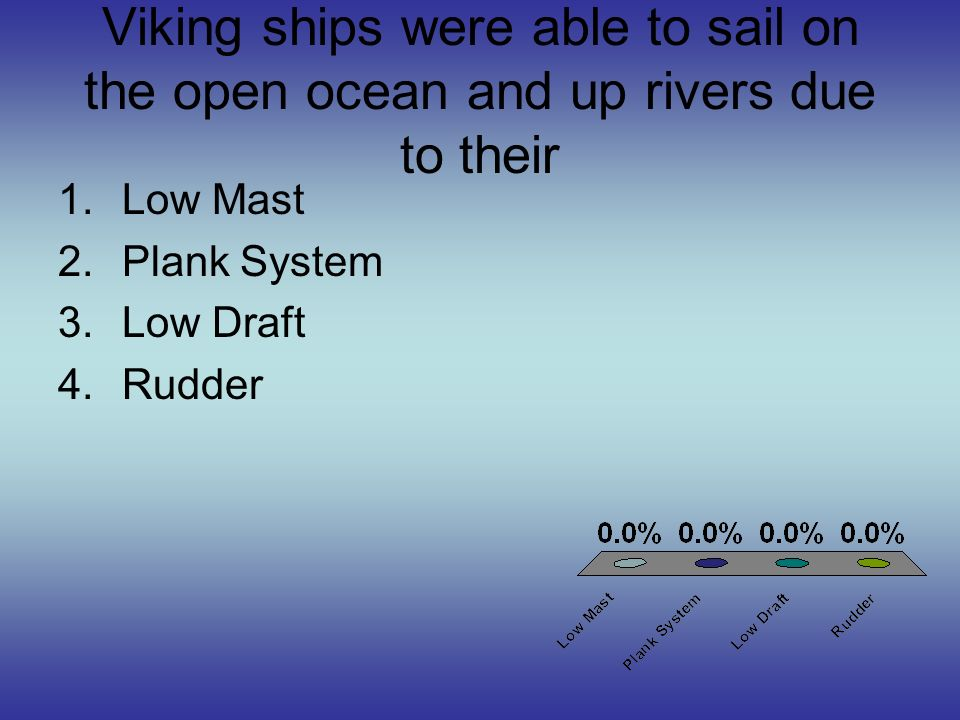 Viking ships were able to sail on the open ocean and up rivers due to their