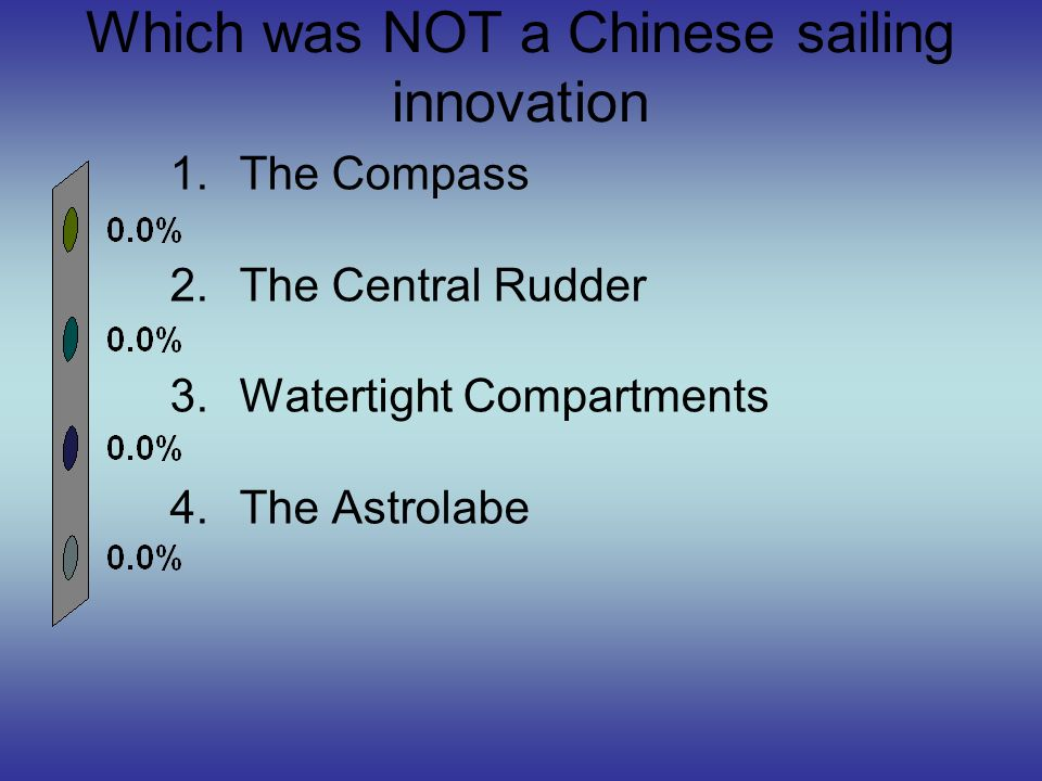 Which was NOT a Chinese sailing innovation