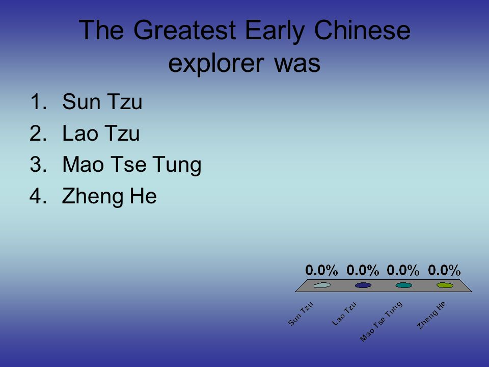 The Greatest Early Chinese explorer was