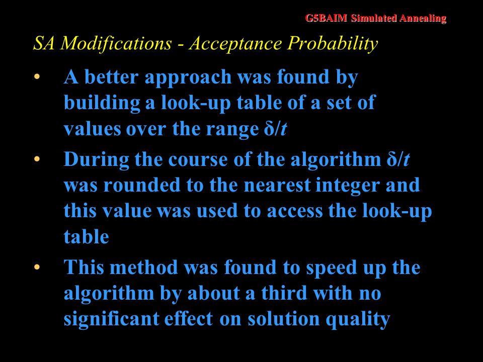 SA Modifications - Acceptance Probability