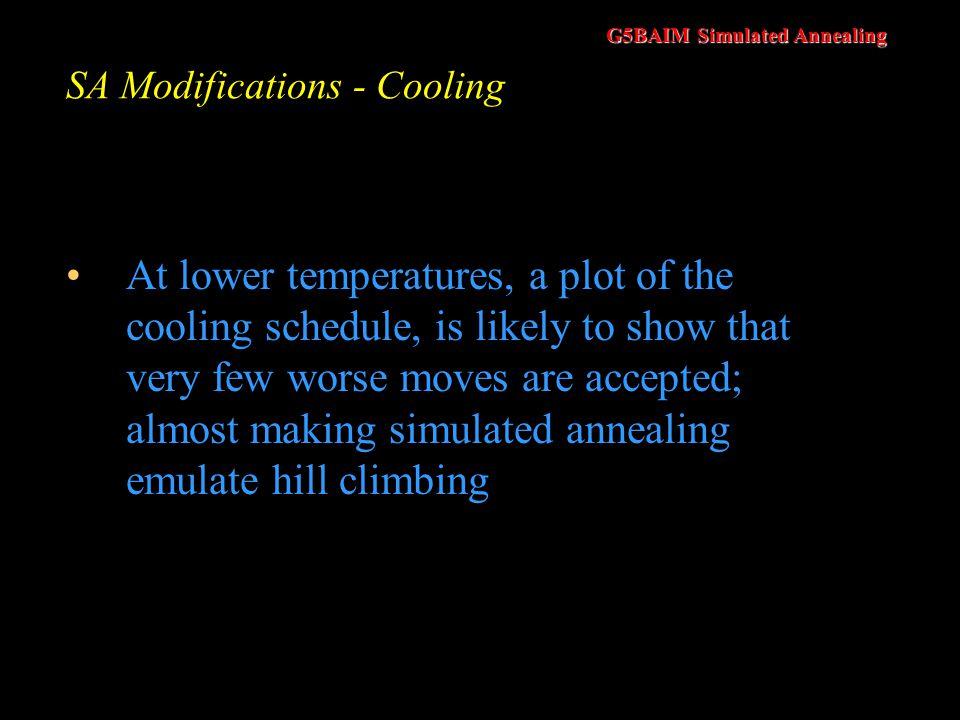 SA Modifications - Cooling