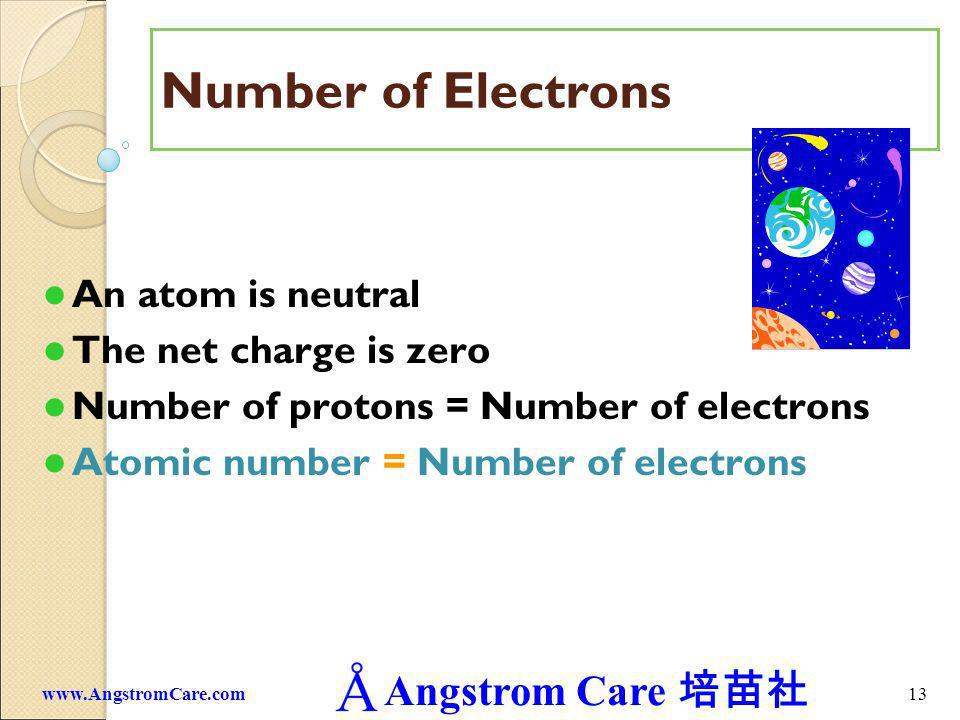 Number of Electrons An atom is neutral The net charge is zero
