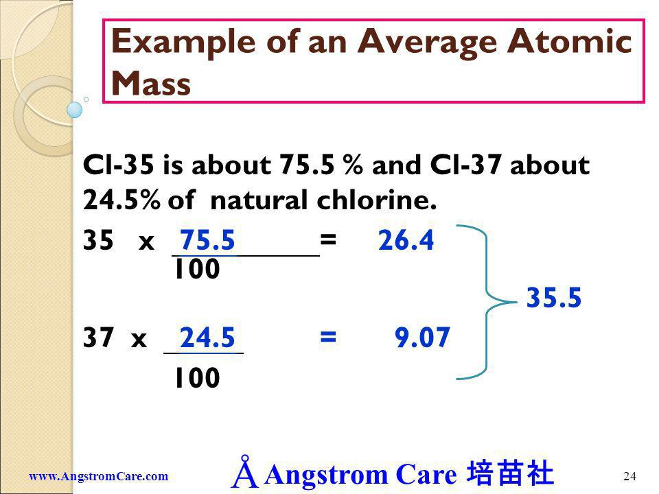 Example of an Average Atomic Mass