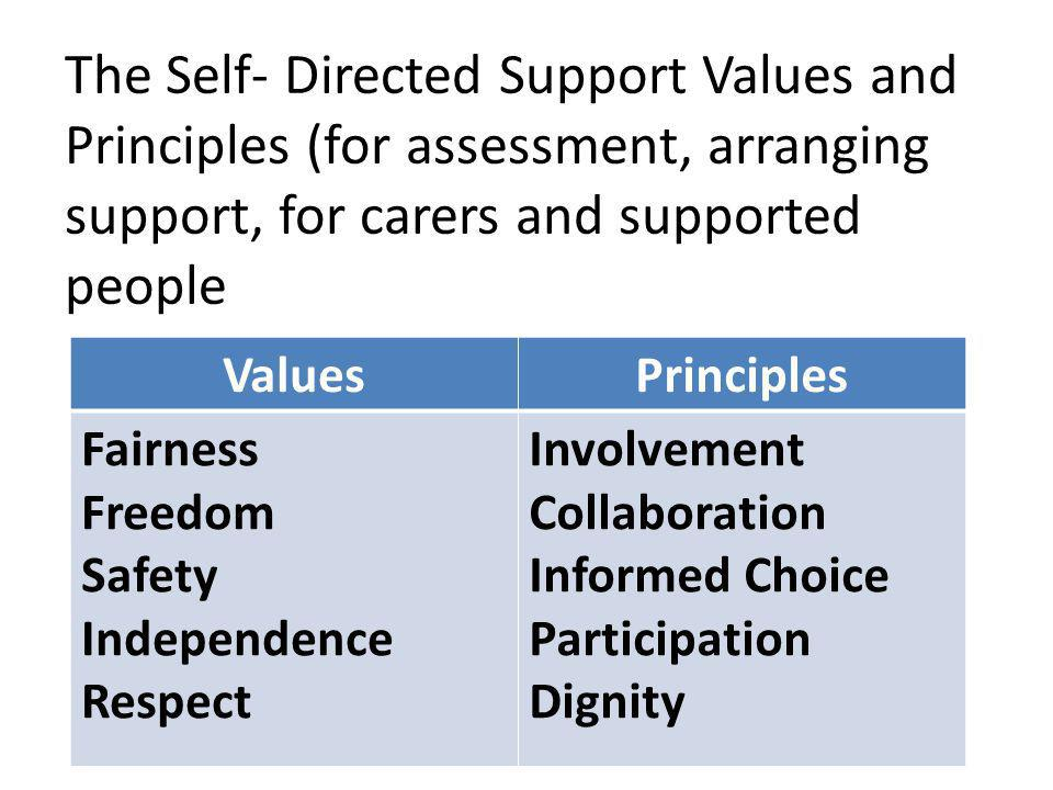 The Self- Directed Support Values and Principles (for assessment, arranging support, for carers and supported people