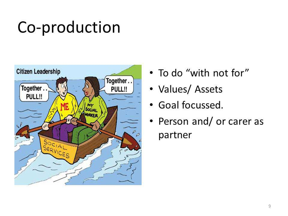 Co-production To do with not for Values/ Assets Goal focussed.