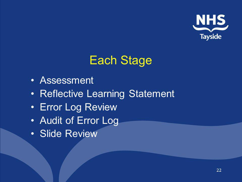 Each Stage Assessment Reflective Learning Statement Error Log Review