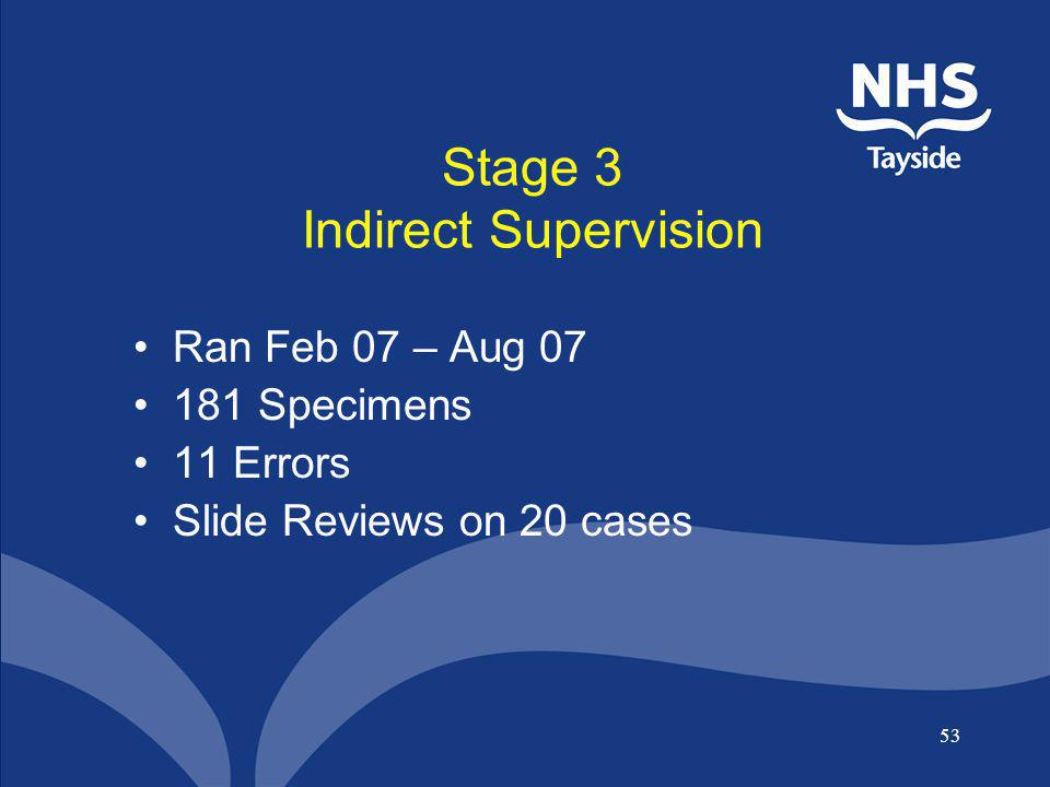 Stage 3 Indirect Supervision