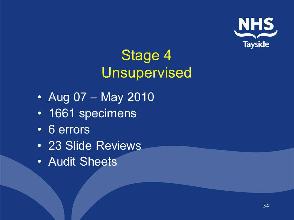 Stage 4 Unsupervised Aug 07 – May 2010 1661 specimens 6 errors