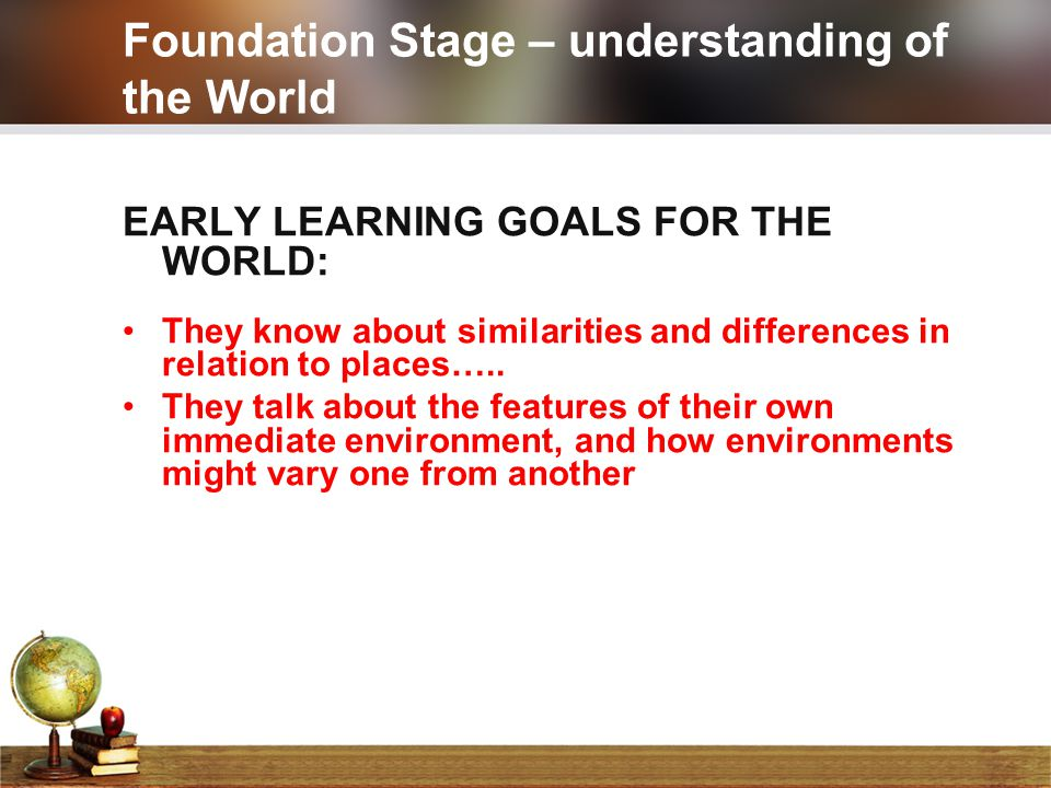 Foundation Stage – understanding of the World