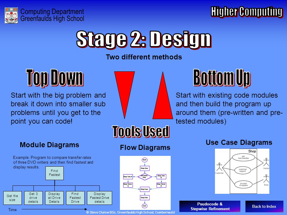 Stage 2: Design Computing Department Greenfaulds High School