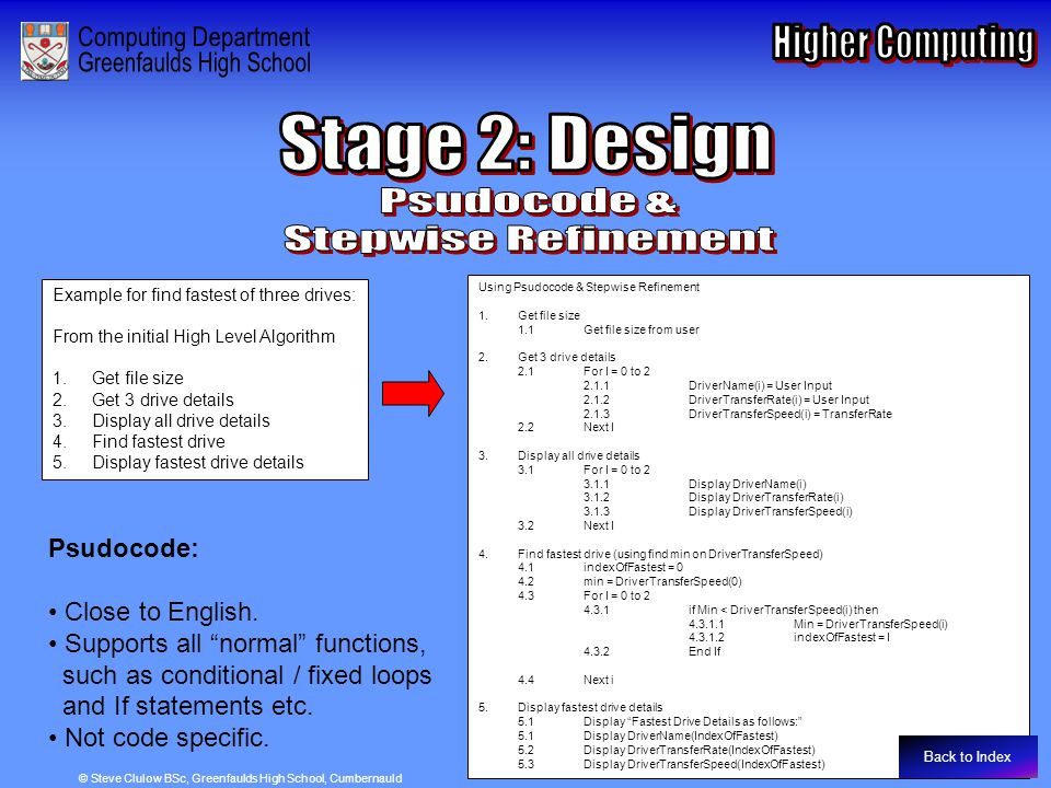 Stage 2: Design - Psudocode & Stepwise Refinement