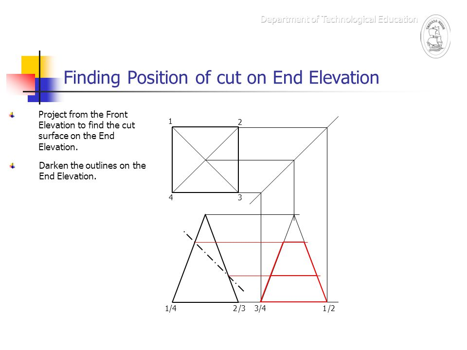 Finding Position of cut on End Elevation
