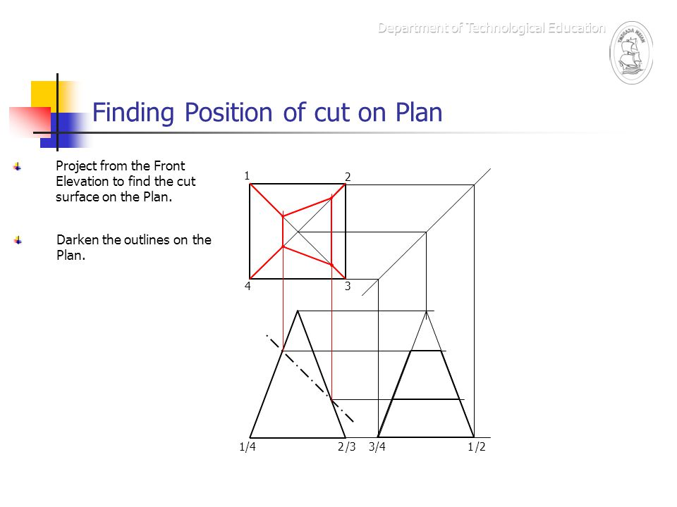 Finding Position of cut on Plan