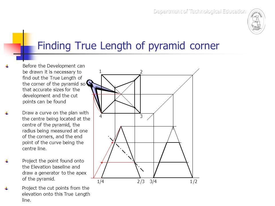 Finding True Length of pyramid corner