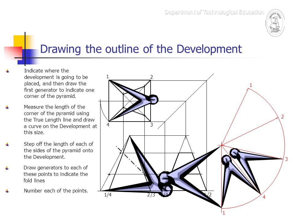 Drawing the outline of the Development