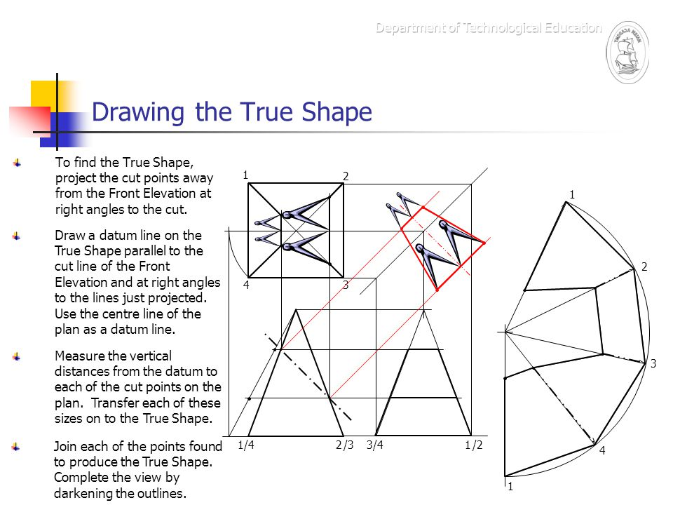 Drawing the True Shape Department of Technological Education