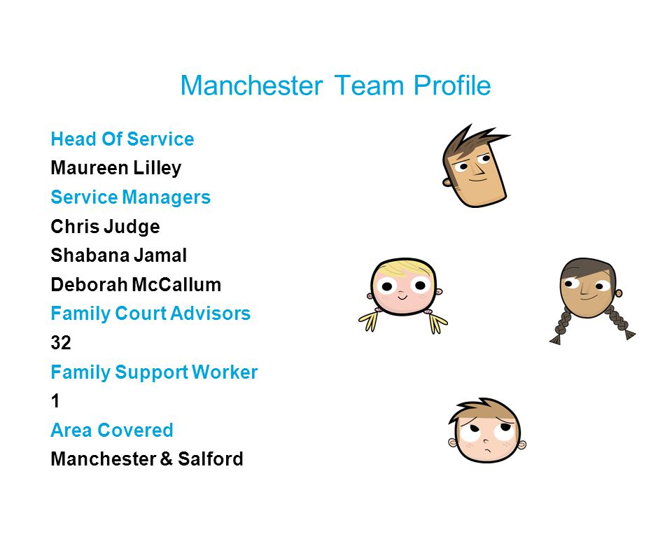 Manchester Team Profile