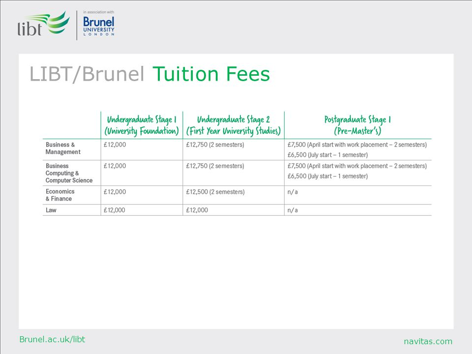 LIBT/Brunel Tuition Fees
