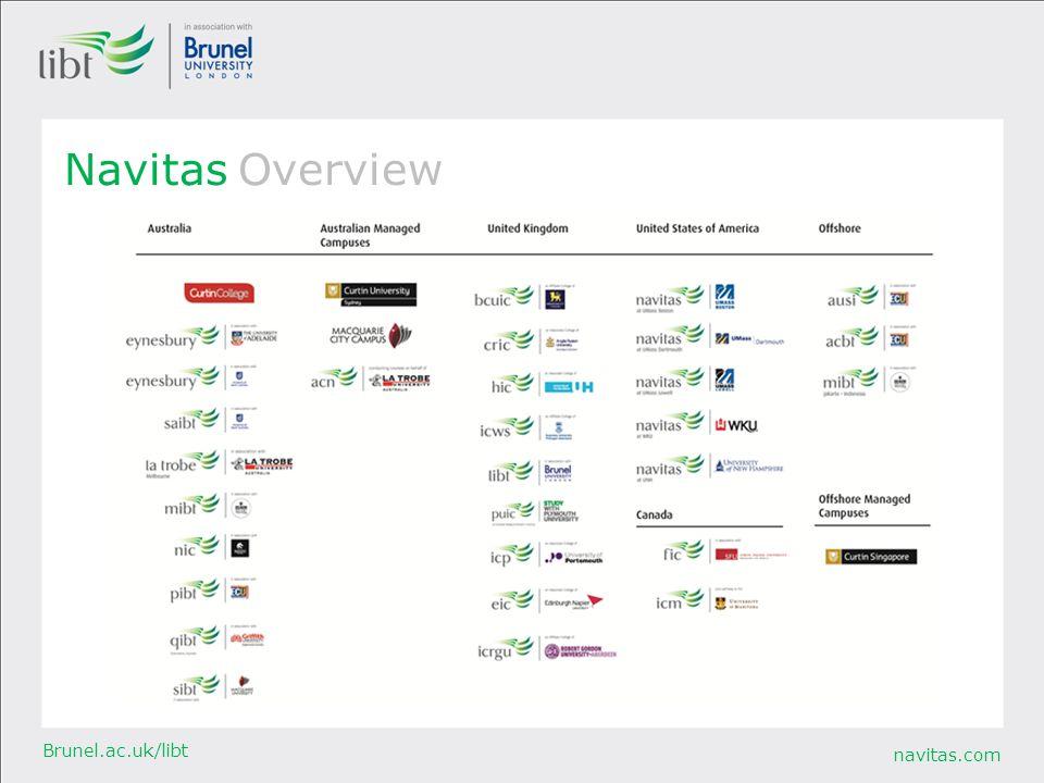 Navitas Overview