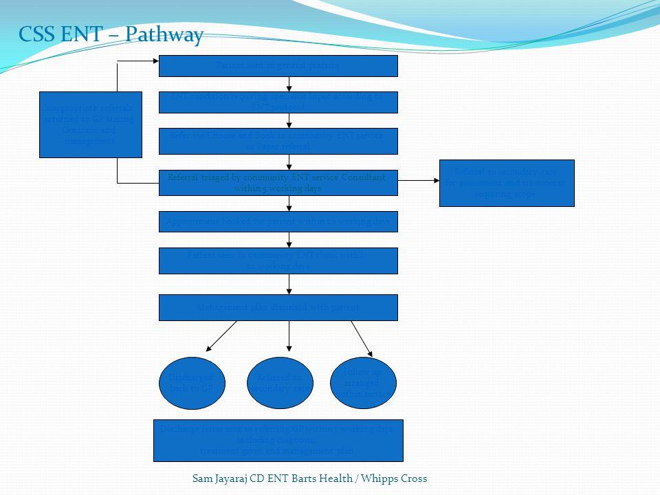 CSS ENT – Pathway Sam Jayaraj CD ENT Barts Health / Whipps Cross