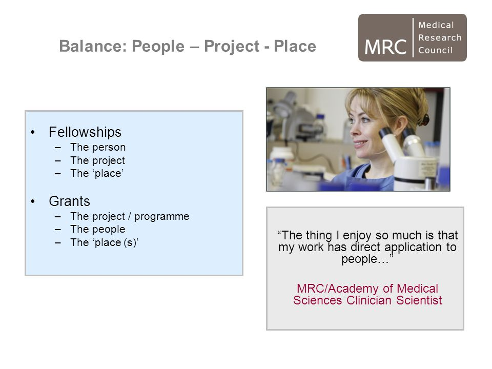 Balance: People – Project - Place