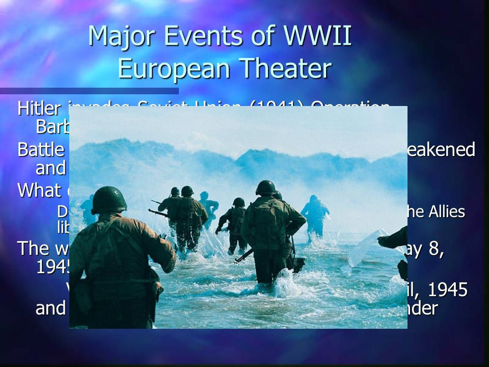 Major Events of WWII European Theater