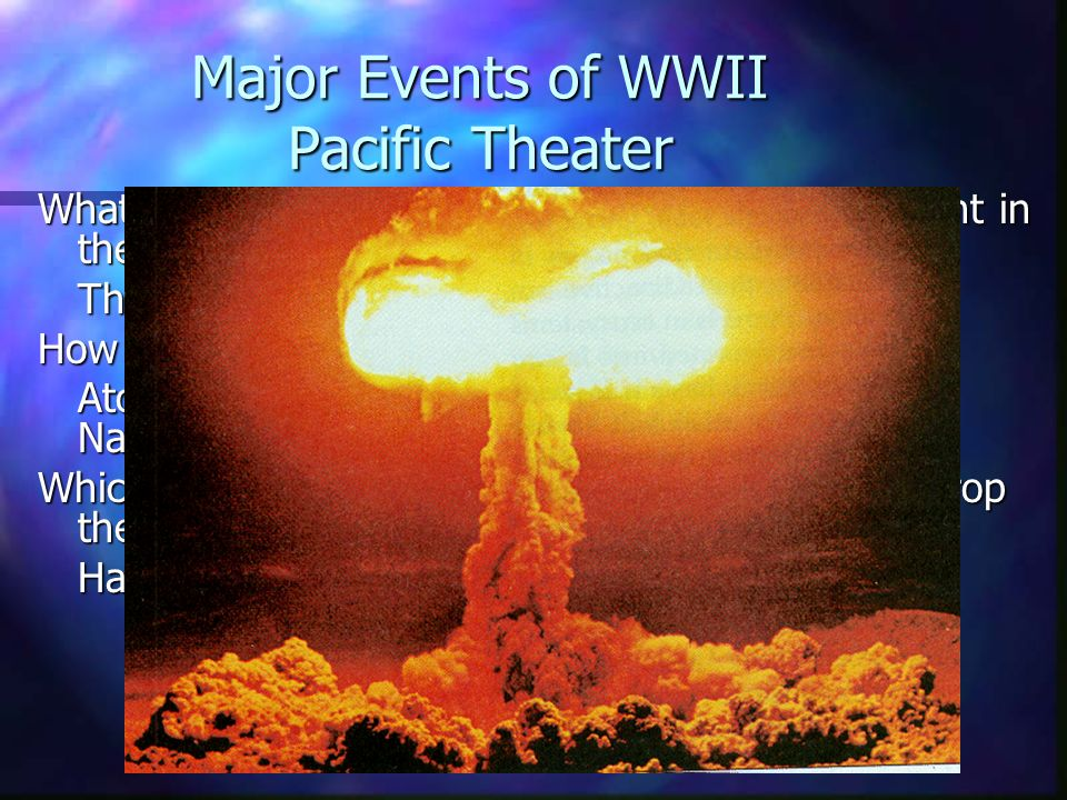 Major Events of WWII Pacific Theater
